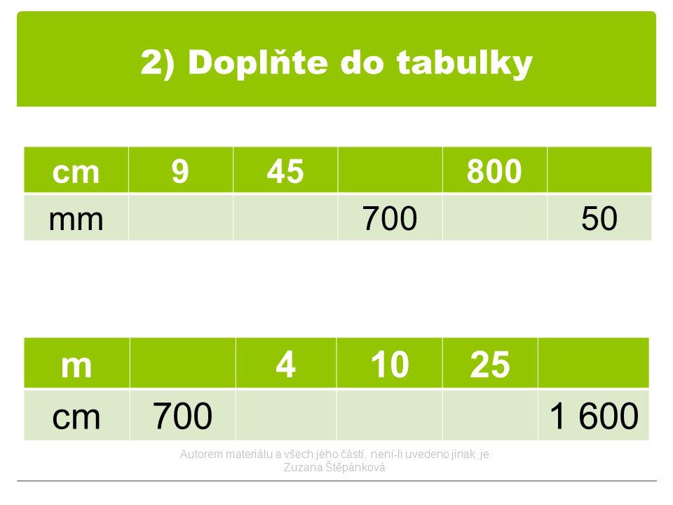 2) Doplňte do tabulky cm945800 mm70050 m41025 cm7001 600 Autorem materiálu a všech jeho částí, není-li uvedeno jinak, je Zuzana Štěpánková