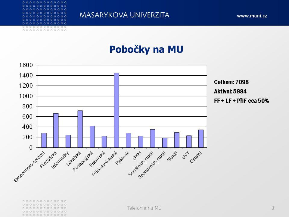 Telefonie na MU3 Pobočky na MU Celkem: 7098 Aktivní: 5884 FF + LF + PřiF cca 50%