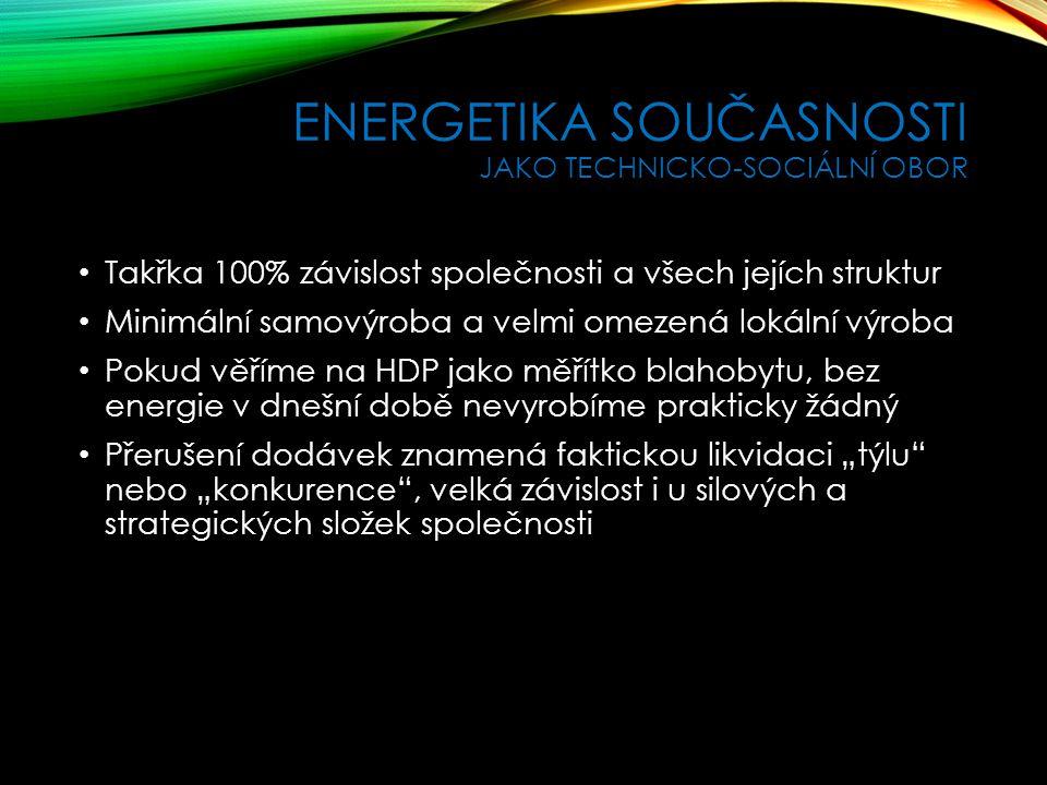 ENERGETIKA SOUČASNOSTI JAKO TECHNICKO-SOCIÁLNÍ OBOR Takřka 100% závislost společnosti a všech jejích struktur Minimální samovýroba a velmi omezená lok