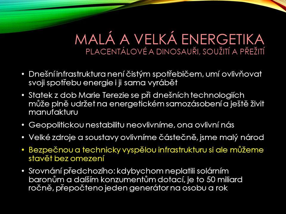 KDYŽ UŽ ŠPATNÝ OBCHOD Česká republika exportuje elektrickou energii.