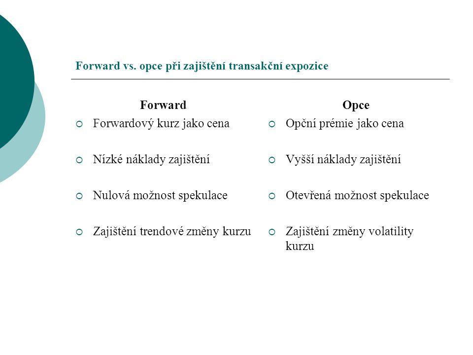 Forward vs. opce při zajištění transakční expozice Forward  Forwardový kurz jako cena  Nízké náklady zajištění  Nulová možnost spekulace  Zajištěn