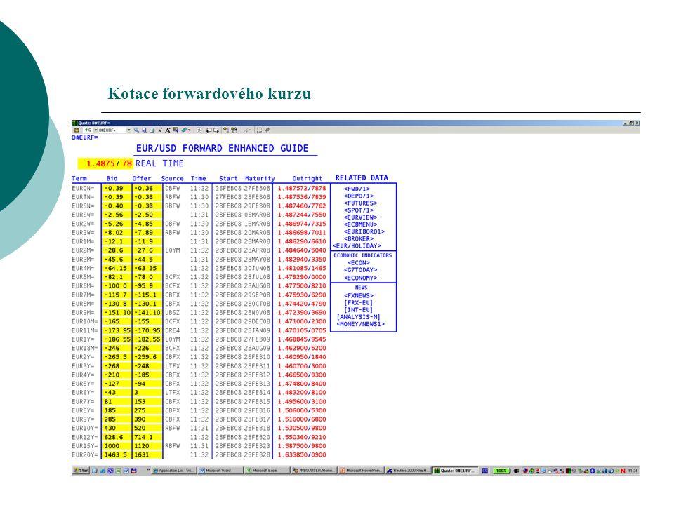 Výpočet forwardového kurzu (outright kotace) 1 + IR CZK,D (t/360) FR BID (CZK/EUR) = SR BID (CZK/EUR).