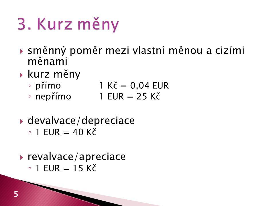  směnný poměr mezi vlastní měnou a cizími měnami  kurz měny ◦ přímo 1 Kč = 0,04 EUR ◦ nepřímo 1 EUR = 25 Kč  devalvace/depreciace ◦ 1 EUR = 40 Kč 