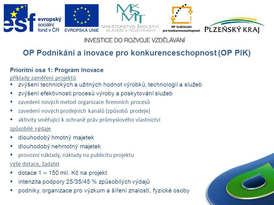 OP Podnikání a inovace pro konkurenceschopnost (OP PIK) Prioritní osa 1: Program Inovace příklady zaměření projektů  zvýšení technických a užitných hodnot výrobků, technologií a služeb  zvýšení efektivnosti procesů výroby a poskytování služeb  zavedení nových metod organizace firemních procesů  zavedení nových prodejních kanálů (způsobů prodeje)  aktivity směřující k ochraně práv průmyslového vlastnictví způsobilé výdaje  dlouhodobý hmotný majetek  dlouhodobý nehmotný majetek  provozní náklady, náklady na publicitu projektu výše dotace, žadatel  dotace 1 – 150 mil.