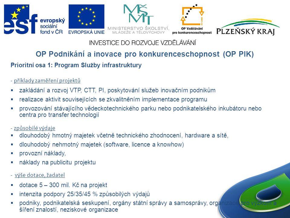 OP Podnikání a inovace pro konkurenceschopnost (OP PIK) Prioritní osa 1: Program Služby infrastruktury - příklady zaměření projektů  zakládání a rozvoj VTP, CTT, PI, poskytování služeb inovačním podnikům  realizace aktivit souvisejících se zkvalitněním implementace programu  provozování stávajícího vědeckotechnického parku nebo podnikatelského inkubátoru nebo centra pro transfer technologií - způsobilé výdaje  dlouhodobý hmotný majetek včetně technického zhodnocení, hardware a sítě,  dlouhodobý nehmotný majetek (software, licence a knowhow)  provozní náklady,  náklady na publicitu projektu - výše dotace, žadatel  dotace 5 – 300 mil.