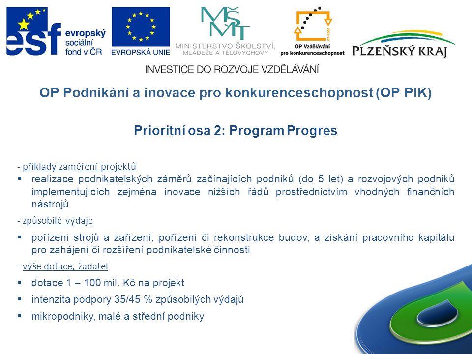 OP Podnikání a inovace pro konkurenceschopnost (OP PIK) Prioritní osa 2: Program Progres - příklady zaměření projektů  realizace podnikatelských záměrů začínajících podniků (do 5 let) a rozvojových podniků implementujících zejména inovace nižších řádů prostřednictvím vhodných finančních nástrojů - způsobilé výdaje  pořízení strojů a zařízení, pořízení či rekonstrukce budov, a získání pracovního kapitálu pro zahájení či rozšíření podnikatelské činnosti - výše dotace, žadatel  dotace 1 – 100 mil.