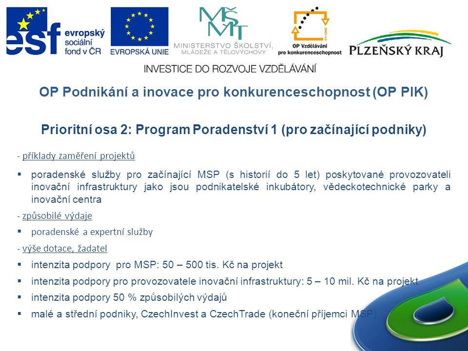 OP Podnikání a inovace pro konkurenceschopnost (OP PIK) Prioritní osa 2: Program Poradenství 1 (pro začínající podniky) - příklady zaměření projektů  poradenské služby pro začínající MSP (s historií do 5 let) poskytované provozovateli inovační infrastruktury jako jsou podnikatelské inkubátory, vědeckotechnické parky a inovační centra - způsobilé výdaje  poradenské a expertní služby - výše dotace, žadatel  intenzita podpory pro MSP: 50 – 500 tis.