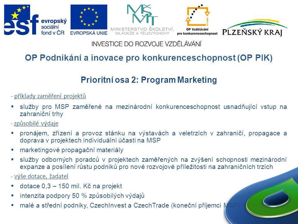 OP Podnikání a inovace pro konkurenceschopnost (OP PIK) Prioritní osa 2: Program Marketing - příklady zaměření projektů  služby pro MSP zaměřené na mezinárodní konkurenceschopnost usnadňující vstup na zahraniční trhy - způsobilé výdaje  pronájem, zřízení a provoz stánku na výstavách a veletrzích v zahraničí, propagace a doprava v projektech individuální účasti na MSP  marketingové propagační materiály  služby odborných poradců v projektech zaměřených na zvýšení schopnosti mezinárodní expanze a posílení růstu podniků pro nové rozvojové příležitosti na zahraničních trzích - výše dotace, žadatel  dotace 0,3 – 150 mil.