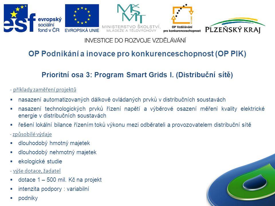 OP Podnikání a inovace pro konkurenceschopnost (OP PIK) Prioritní osa 3: Program Smart Grids I.