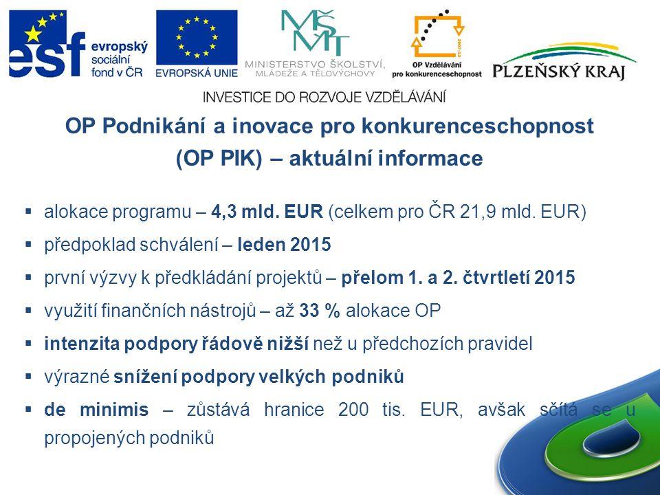 OP Podnikání a inovace pro konkurenceschopnost (OP PIK) – aktuální informace  alokace programu – 4,3 mld.