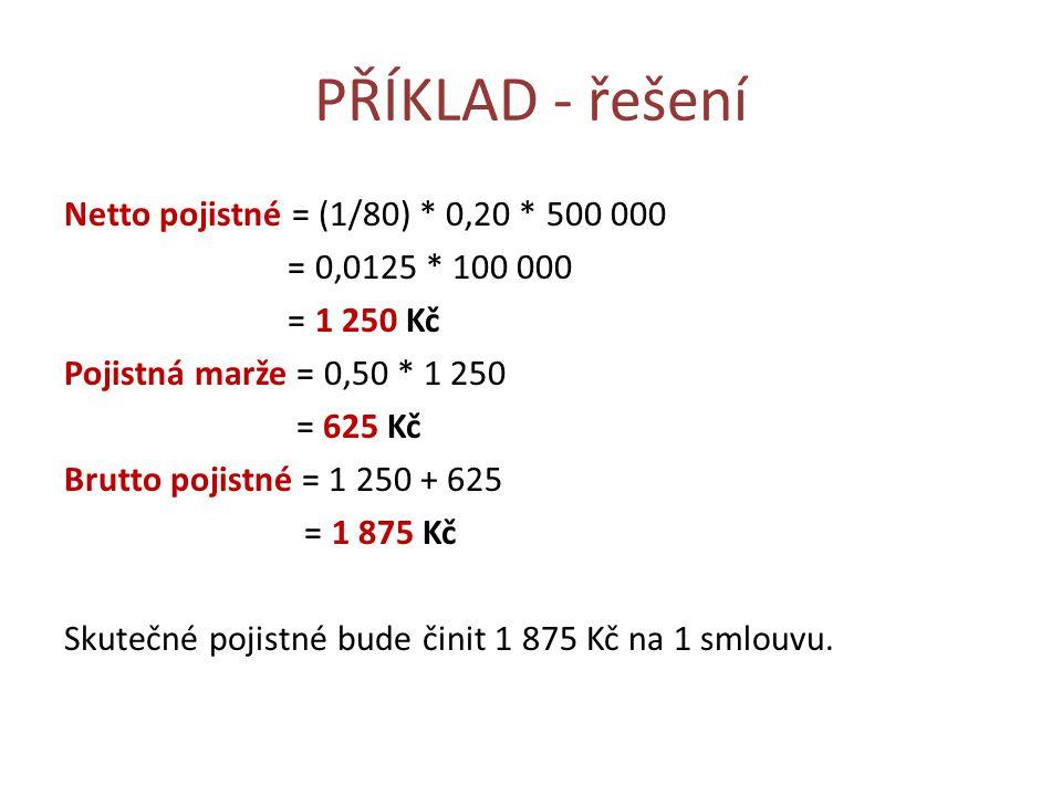PŘÍKLAD - řešení Netto pojistné = (1/80) * 0,20 * 500 000 = 0,0125 * 100 000 = 1 250 Kč Pojistná marže = 0,50 * 1 250 = 625 Kč Brutto pojistné = 1 250