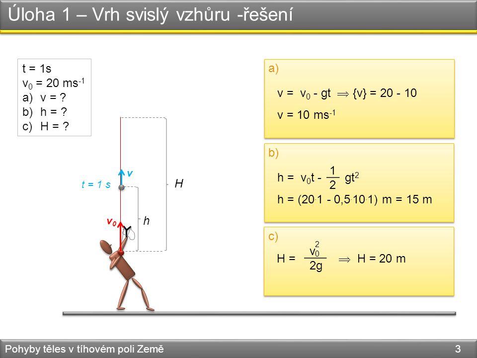 Úloha 1 – Vrh svislý vzhůru -řešení Pohyby těles v tíhovém poli Země 3 h H t = 1s v 0 = 20 ms -1 a)v = ? b)h = ? c)H = ? h = v 0 t - gt 2 h = (20. 1 -