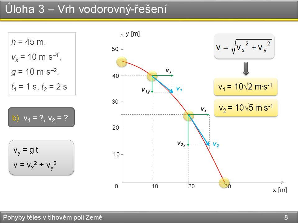Úloha 3 – Vrh vodorovný-řešení Pohyby těles v tíhovém poli Země 9 h = 45 m, v x = 10 m · s –1, g = 10 m · s –2, t 1 = 1 s, t 2 = 2 s y [m] x [m] 10 0 2030 20 30 40 50 t = 1 s t = 2 s c) T = ?, d = .