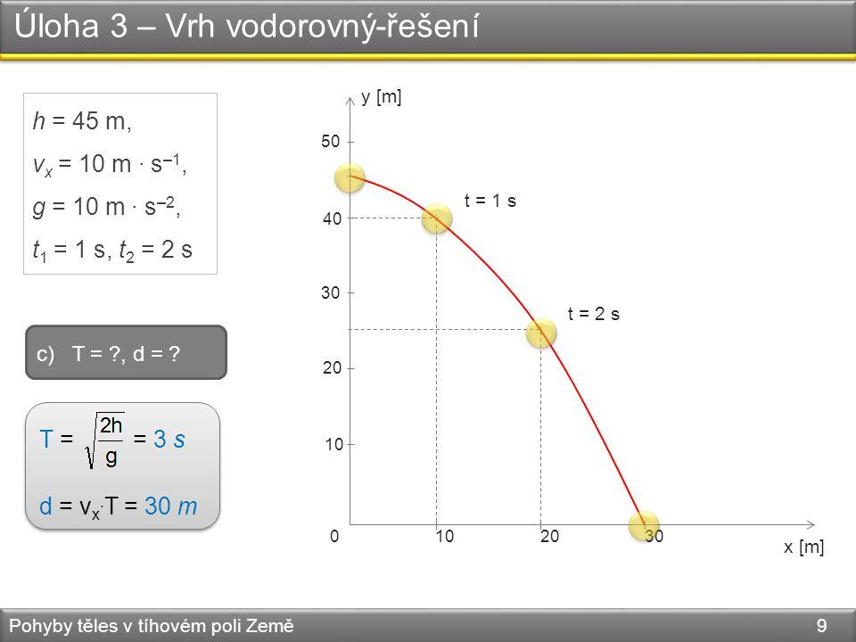 Úloha 3 – Vrh vodorovný-řešení Pohyby těles v tíhovém poli Země 9 h = 45 m, v x = 10 m · s –1, g = 10 m · s –2, t 1 = 1 s, t 2 = 2 s y [m] x [m] 10 0