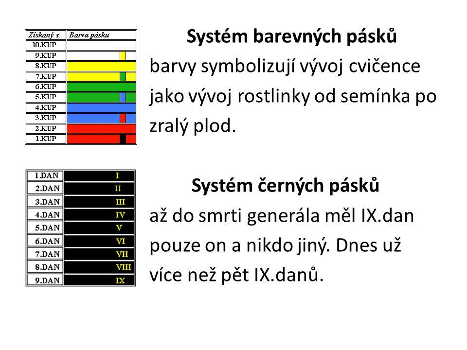 Systém barevných pásků barvy symbolizují vývoj cvičence jako vývoj rostlinky od semínka po zralý plod. Systém černých pásků až do smrti generála měl I