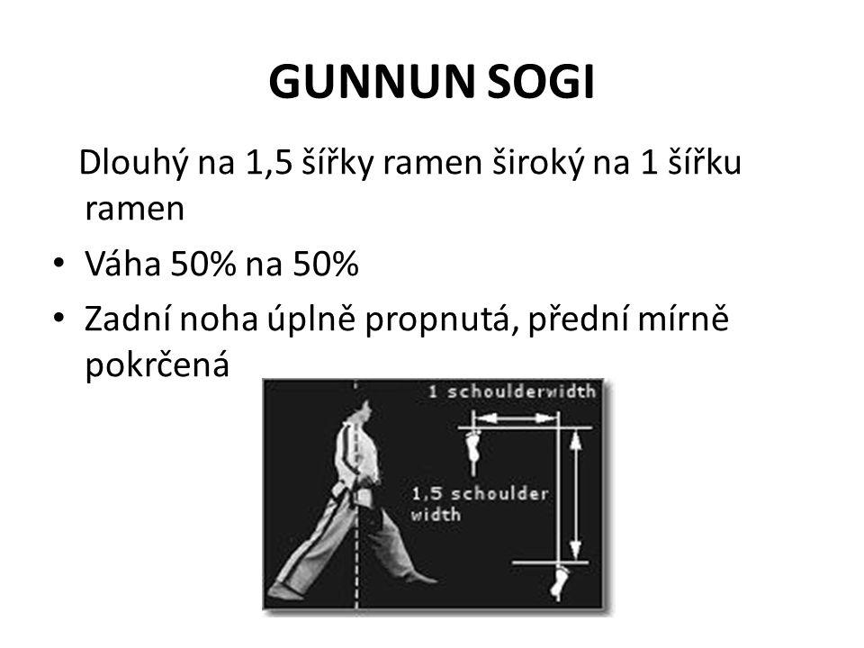 ANNUN SOGI Šířka na 1,5 délky ramen Váha 50% na 50% Kolena tlačíme do stran