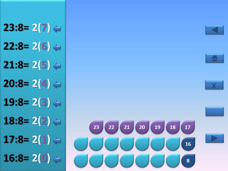 8 8 16 24 25 26 27 28 29 30 31 3(5) 24:8= 3(0) 25:8= 3(1) 26:8= 3(2) 27:8= 3(3) 28:8= 3(4) 29:8= x x 3(6) 30:8= 3(7) 31:8=