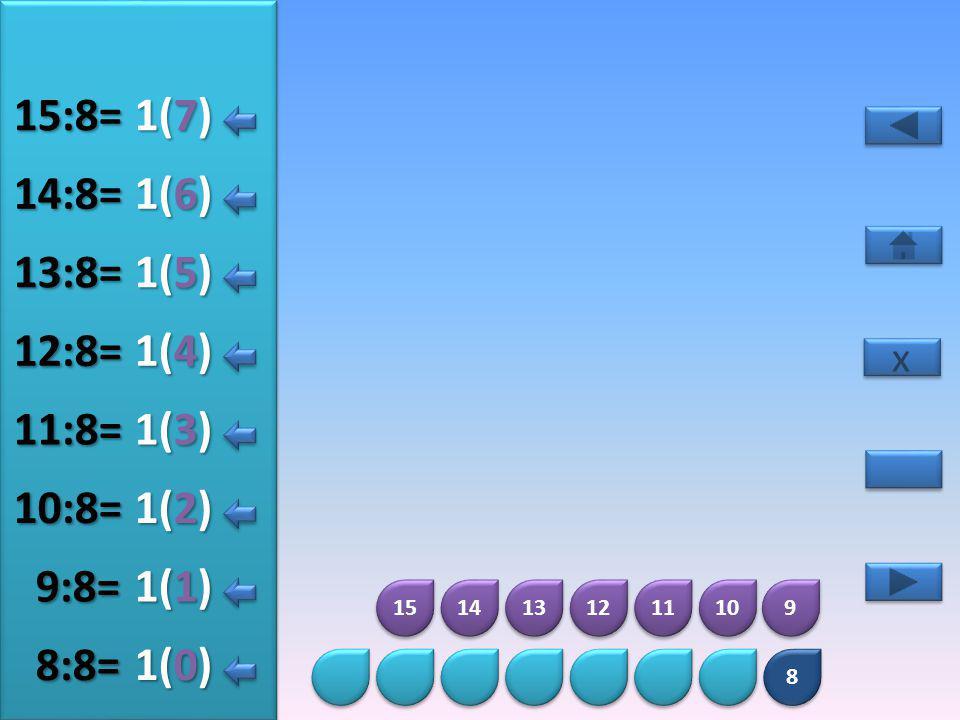 8 8 16 17 18 19 20 21 22 23 2(5) 16:8= 2(0) 17:8= 2(1) 18:8= 2(2) 19:8= 2(3) 20:8= 2(4) 21:8= x x 2(6) 22:8= 2(7) 23:8=