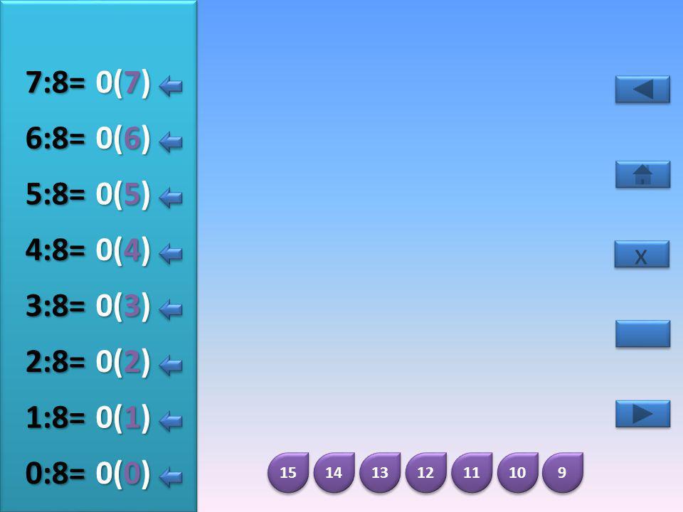 8 8 9 9 10 11 12 13 14 15 1(5) 8:8= 8:8= 1(0) 9:8= 9:8= 1(1) 10:8= 1(2) 11:8= 1(3) 12:8= 1(4) 13:8= x x 1(6) 14:8= 1(7) 15:8=