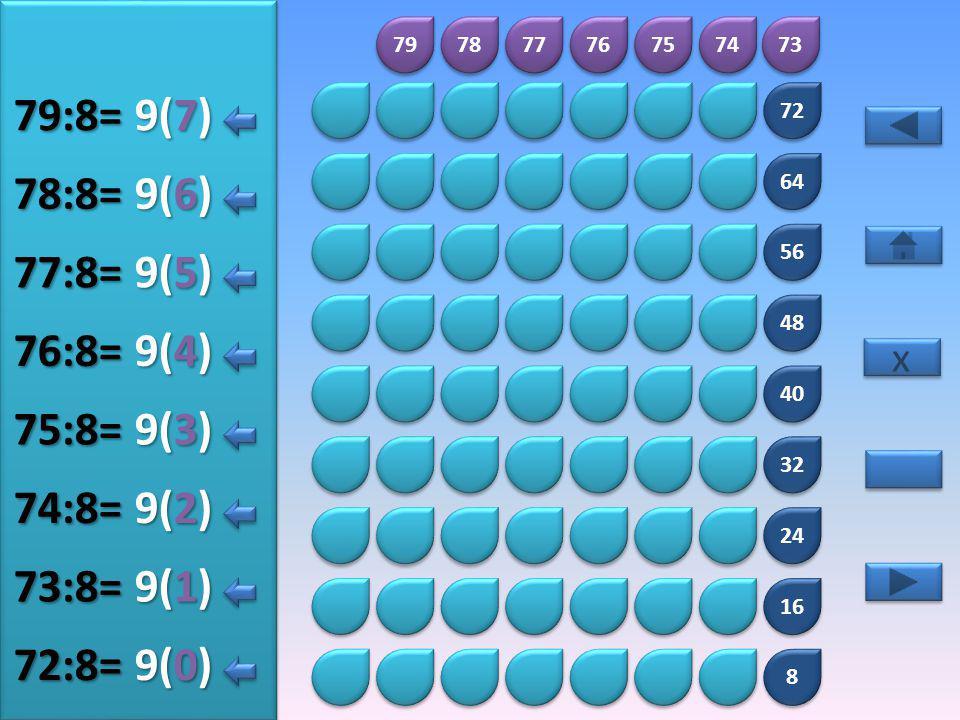 Dělení se zbytkem 8 Použití:interaktivní tabule a projektory Předmět: matematika Ročník:3., 4., Poznámky: vyvození dělení se zbytkem grafické znázorně
