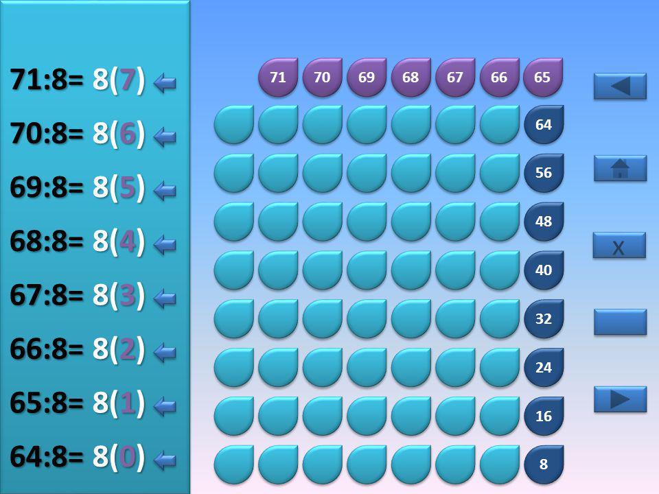 8 8 16 24 32 40 48 56 64 72 73 74 75 76 77 78 79 9(5) 72:8= 9(0) 73:8= 9(1) 74:8= 9(2) 75:8= 9(3) 76:8= 9(4) 77:8= x x 9(6) 78:8= 9(7) 79:8=