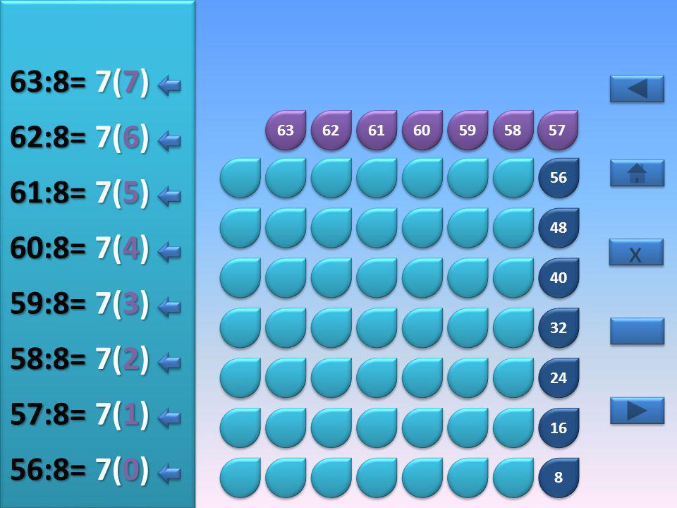 8 8 16 24 32 40 48 56 64 65 66 67 68 69 70 71 8(5) 64:8= 8(0) 65:8= 8(1) 66:8= 8(2) 67:8= 8(3) 68:8= 8(4) 69:8= x x 8(6) 70:8= 8(7) 71:8=
