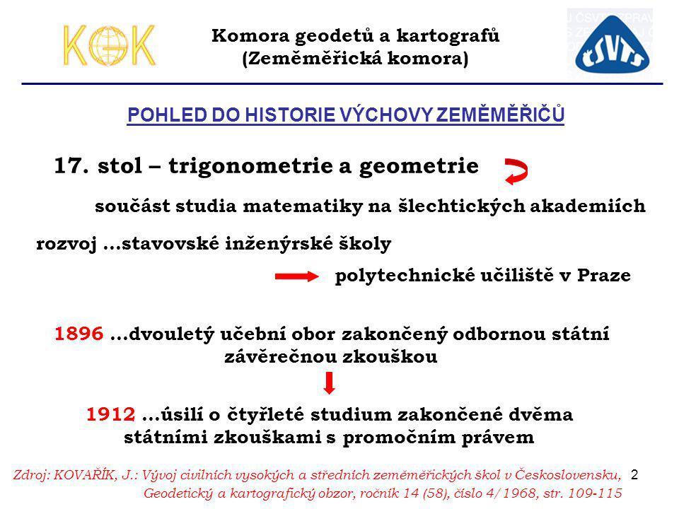 2 POHLED DO HISTORIE VÝCHOVY ZEMĚMĚŘIČŮ 17. stol – trigonometrie a geometrie součást studia matematiky na šlechtických akademiích rozvoj …stavovské in