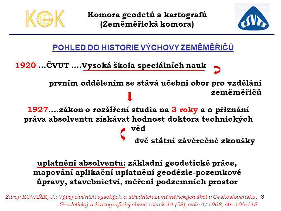 3 POHLED DO HISTORIE VÝCHOVY ZEMĚMĚŘIČŮ 1920 …ČVUT ….Vysoká škola speciálních nauk prvním oddělením se stává učební obor pro vzdělání zeměměřičů 1927…