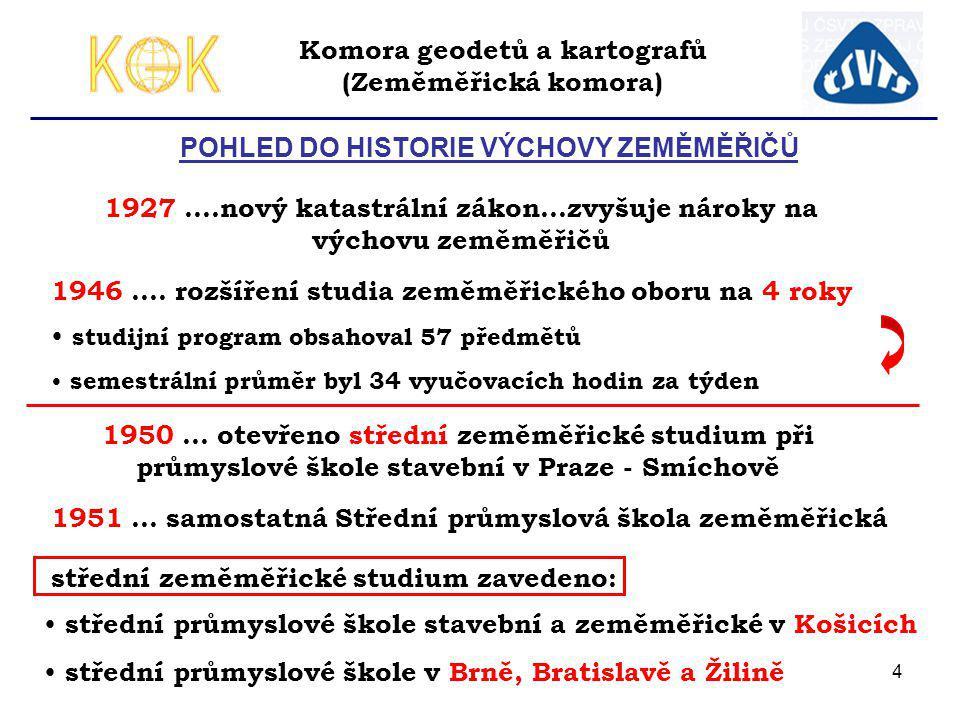 4 POHLED DO HISTORIE VÝCHOVY ZEMĚMĚŘIČŮ 1927 ….nový katastrální zákon…zvyšuje nároky na výchovu zeměměřičů 1946 …. rozšíření studia zeměměřického obor