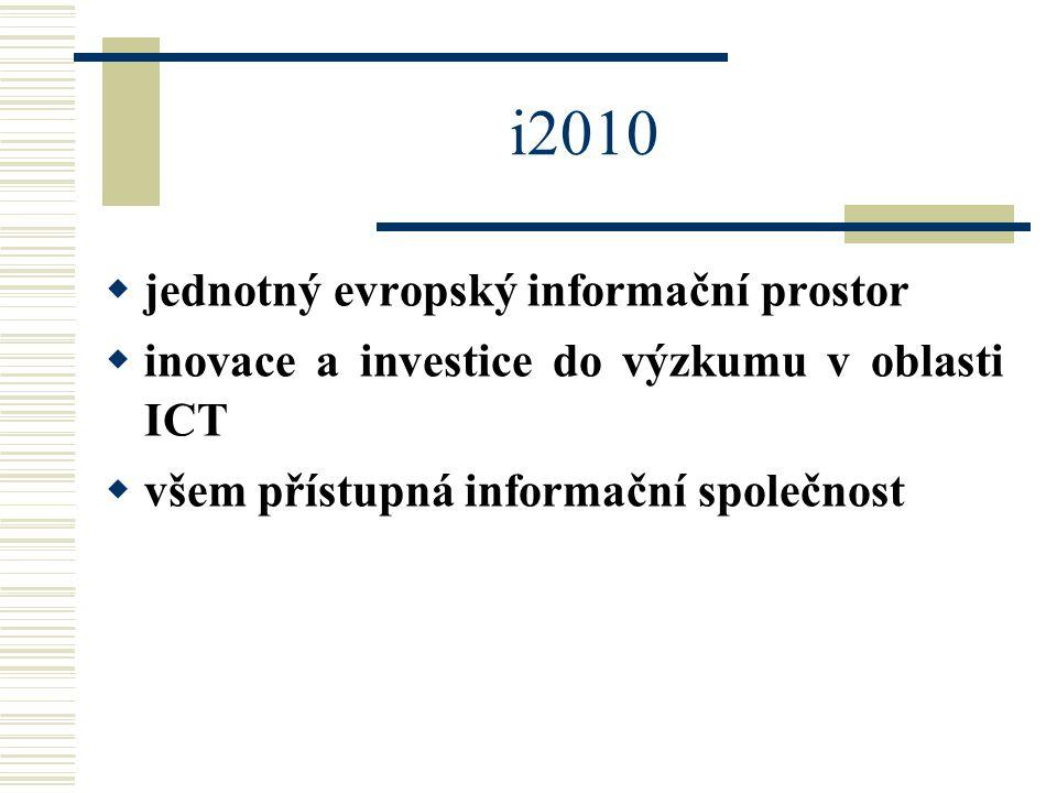 i2010  jednotný evropský informační prostor  inovace a investice do výzkumu v oblasti ICT  všem přístupná informační společnost