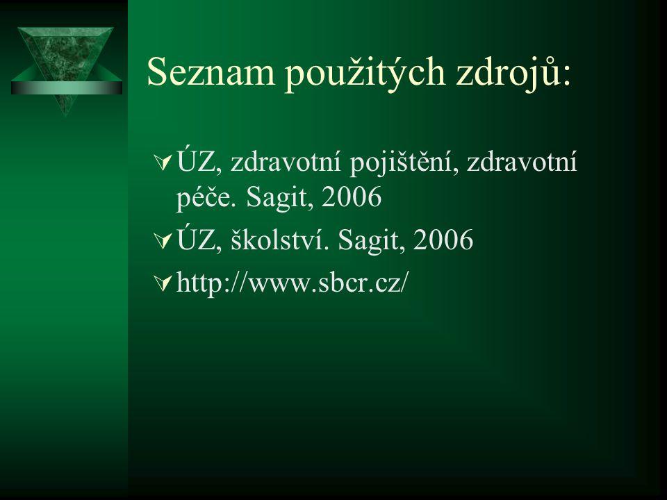 Seznam použitých zdrojů:  ÚZ, zdravotní pojištění, zdravotní péče. Sagit, 2006  ÚZ, školství. Sagit, 2006  http://www.sbcr.cz/