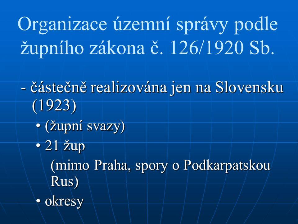 Organizace územní správy podle župního zákona č. 126/1920 Sb. - částečně realizována jen na Slovensku (1923) (župní svazy)(župní svazy) 21 žup21 žup (