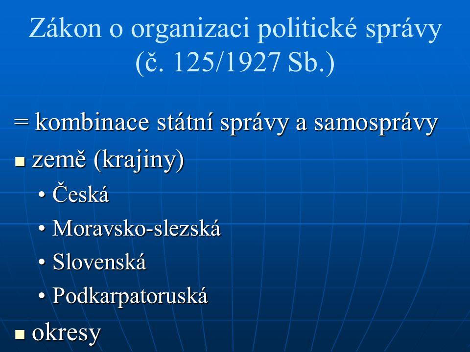 Zákon o organizaci politické správy (č. 125/1927 Sb.) = kombinace státní správy a samosprávy země (krajiny) země (krajiny) ČeskáČeská Moravsko-slezská