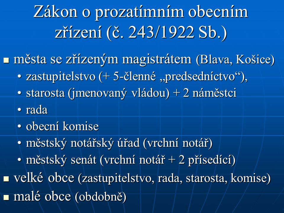 Zákon o prozatímním obecním zřízení (č. 243/1922 Sb.) města se zřízeným magistrátem (Blava, Košice) města se zřízeným magistrátem (Blava, Košice) zast