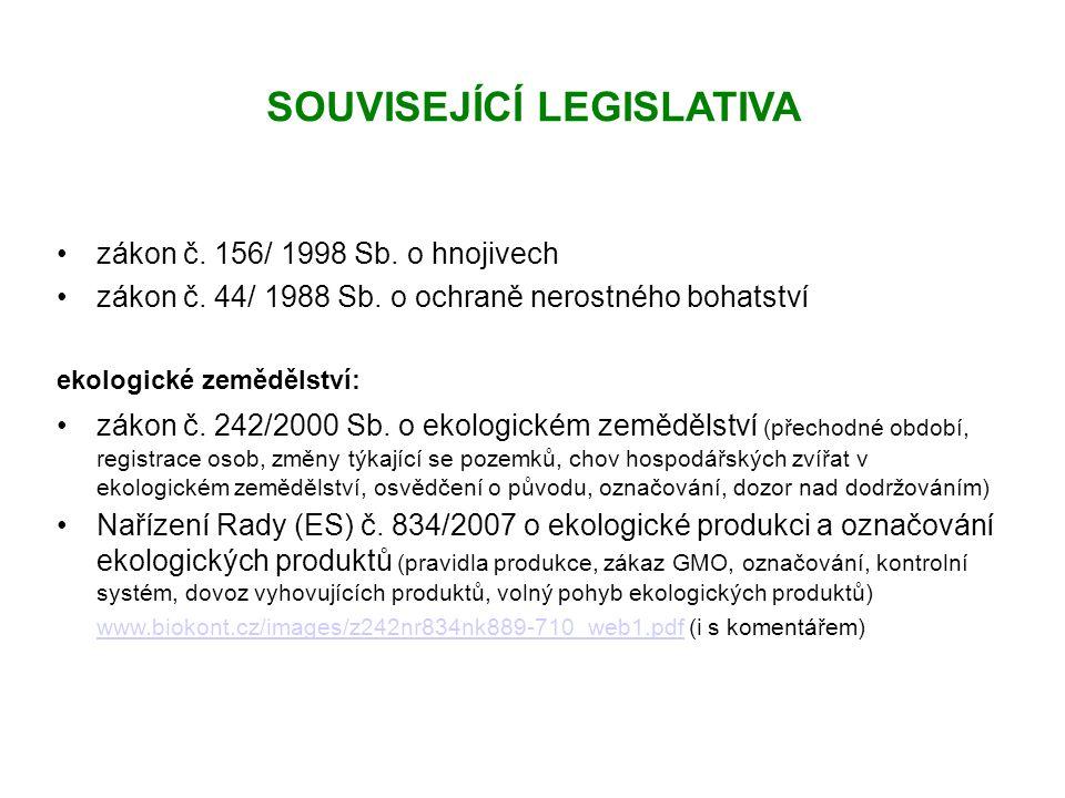 SOUVISEJÍCÍ LEGISLATIVA zákon č. 156/ 1998 Sb. o hnojivech zákon č. 44/ 1988 Sb. o ochraně nerostného bohatství ekologické zemědělství: zákon č. 242/2