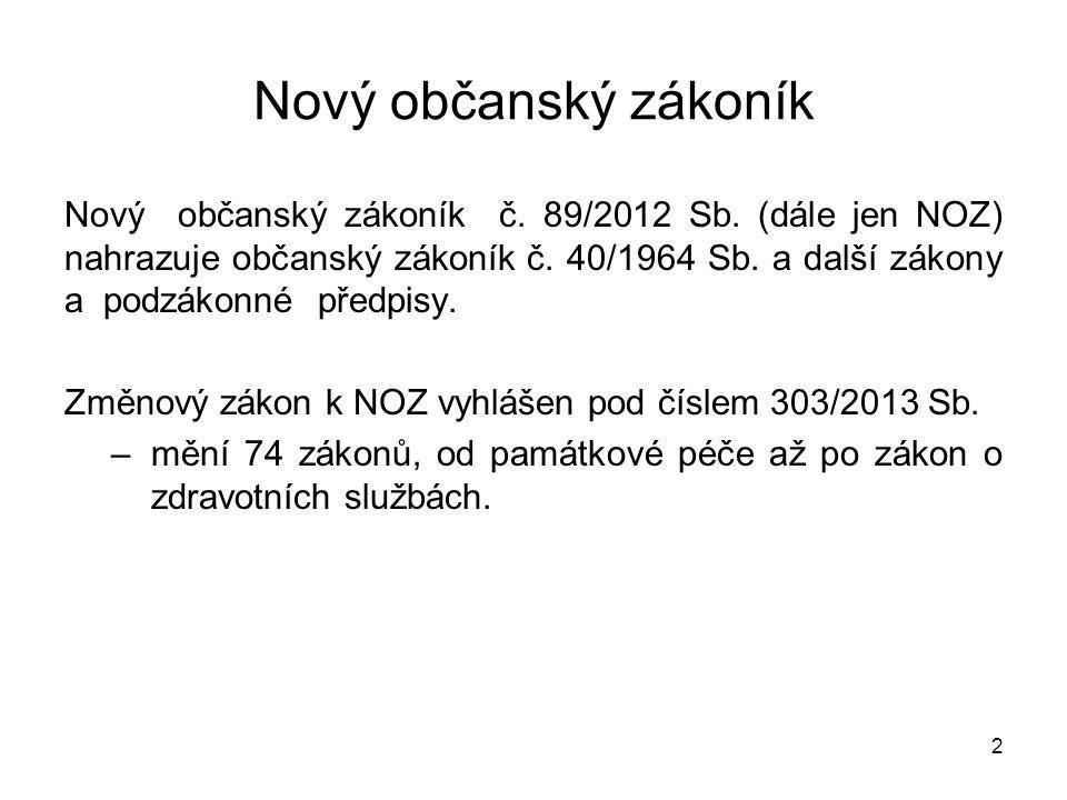 2 Nový občanský zákoník Nový občanský zákoník č. 89/2012 Sb.