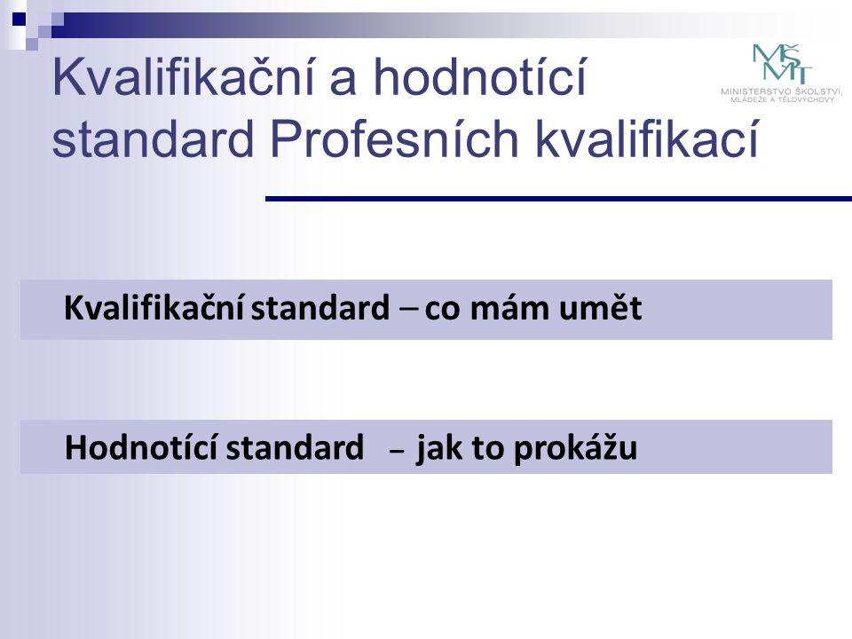 Kvalifikační a hodnotící standard Profesních kvalifikací Kvalifikační standard – co mám umět Hodnotící standard – jak to prokážu