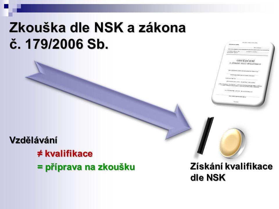Zkouška dle NSK a zákona č. 179/2006 Sb. Vzdělávání ≠ kvalifikace = příprava na zkoušku Získání kvalifikace dle NSK