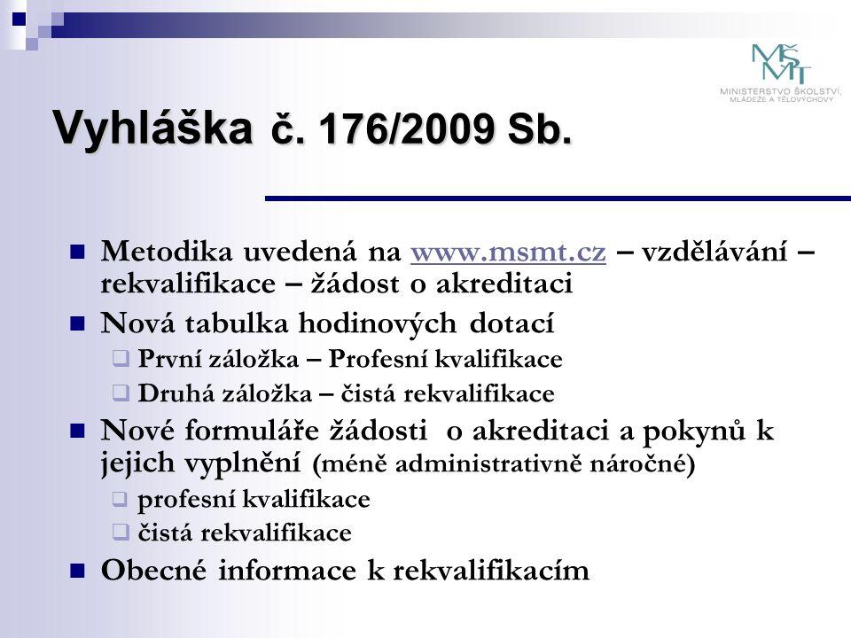 Vyhláška č. 176/2009 Sb. Metodika uvedená na www.msmt.cz – vzdělávání – rekvalifikace – žádost o akreditaciwww.msmt.cz Nová tabulka hodinových dotací
