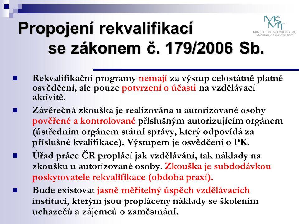 Propojení rekvalifikací se zákonem č. 179/2006 Sb. Rekvalifikační programy nemají za výstup celostátně platné osvědčení, ale pouze potvrzení o účasti