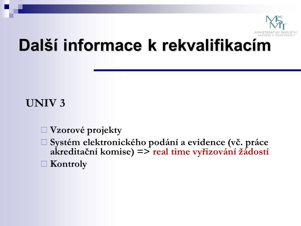 Další informace k rekvalifikacím UNIV 3  Vzorové projekty  Systém elektronického podání a evidence (vč. práce akreditační komise) => real time vyřiz