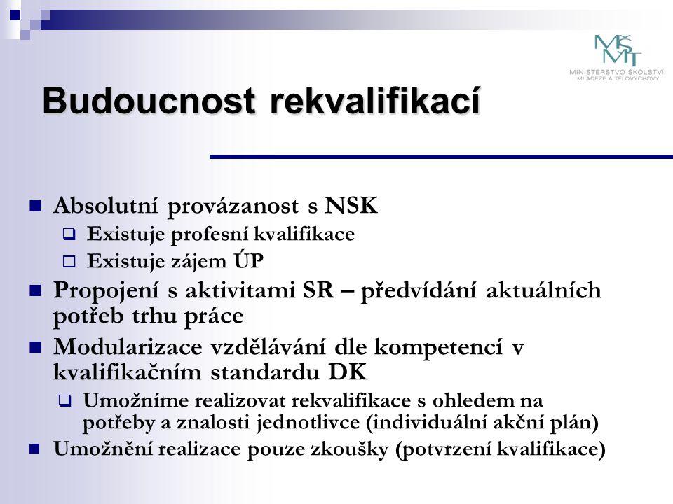 Budoucnost rekvalifikací Absolutní provázanost s NSK  Existuje profesní kvalifikace  Existuje zájem ÚP Propojení s aktivitami SR – předvídání aktuál