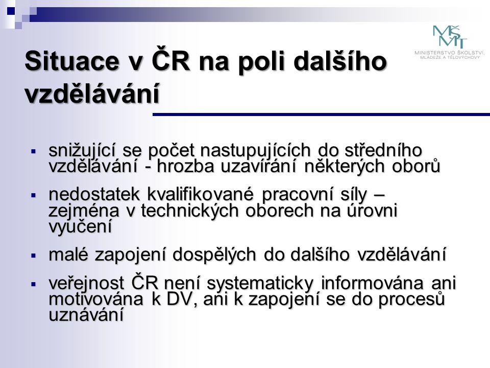 Situace v ČR na poli dalšího vzdělávání  snižující se počet nastupujících do středního vzdělávání - hrozba uzavírání některých oborů  nedostatek kva