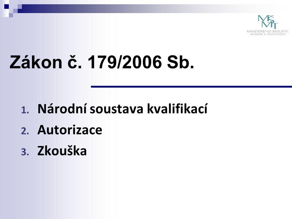Zákon č. 179/2006 Sb. 1. Národní soustava kvalifikací 2. Autorizace 3. Zkouška