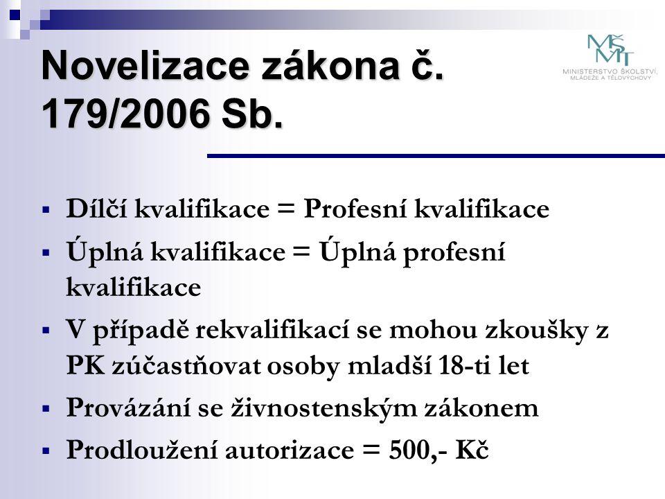 Novelizace zákona č. 179/2006 Sb.  Dílčí kvalifikace = Profesní kvalifikace  Úplná kvalifikace = Úplná profesní kvalifikace  V případě rekvalifikac