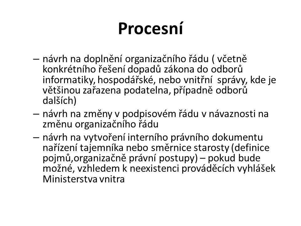 Personální – Kapacitní – Znalostní – Doplnění pracovních smluv resp.