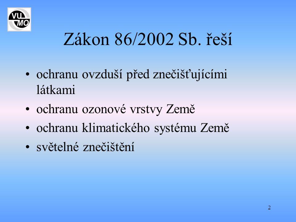 2 Zákon 86/2002 Sb. řeší ochranu ovzduší před znečišťujícími látkami ochranu ozonové vrstvy Země ochranu klimatického systému Země světelné znečištění