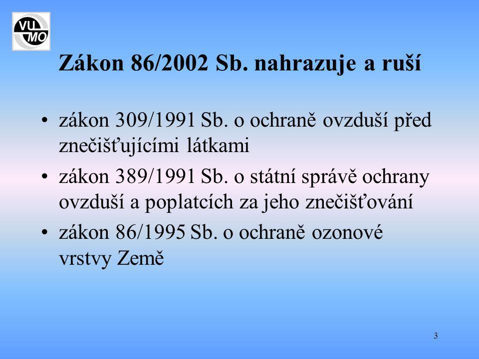 3 Zákon 86/2002 Sb. nahrazuje a ruší zákon 309/1991 Sb. o ochraně ovzduší před znečišťujícími látkami zákon 389/1991 Sb. o státní správě ochrany ovzdu