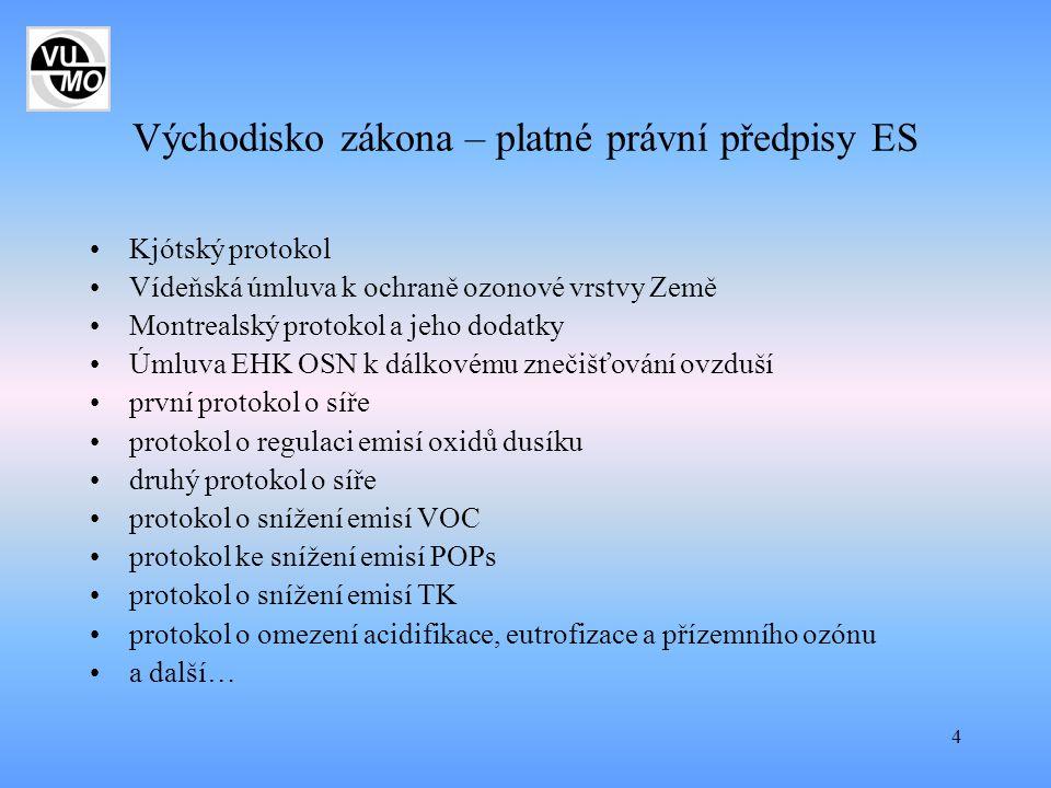 4 Východisko zákona – platné právní předpisy ES Kjótský protokol Vídeňská úmluva k ochraně ozonové vrstvy Země Montrealský protokol a jeho dodatky Úml