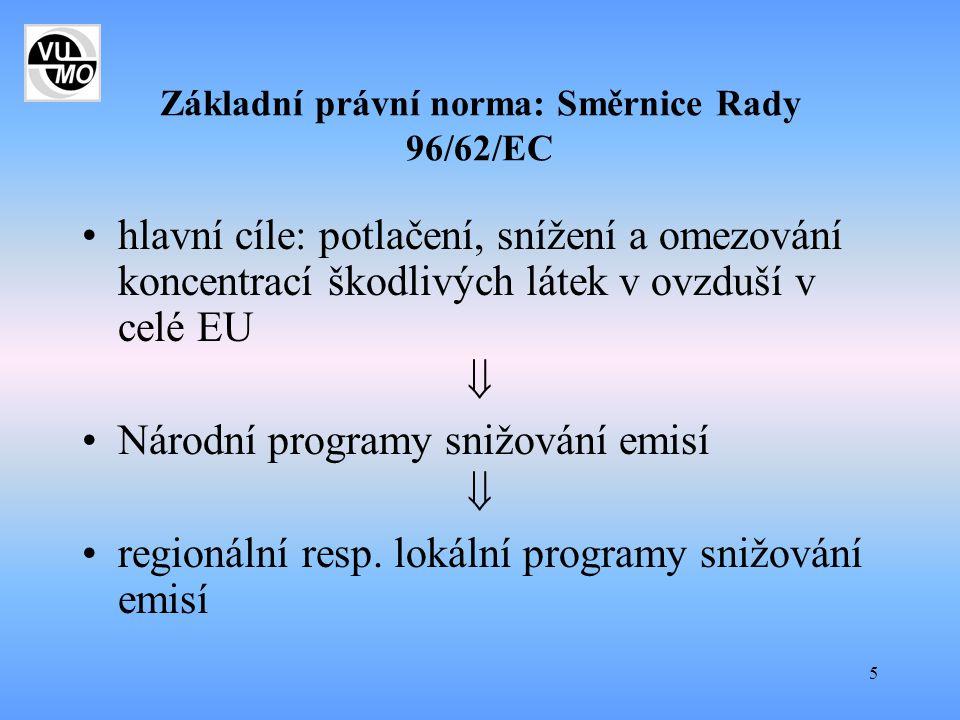5 Základní právní norma: Směrnice Rady 96/62/EC hlavní cíle: potlačení, snížení a omezování koncentrací škodlivých látek v ovzduší v celé EU  Národní